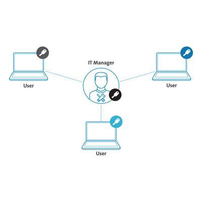 Cable de seguridad Kensington Nanosaver portable